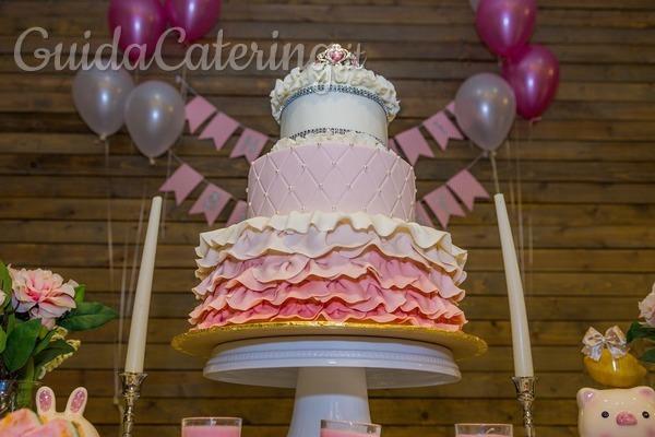 Idee per celebrare il compleanno